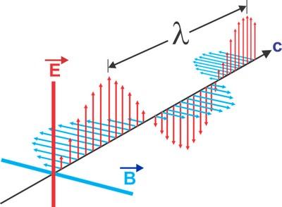 electromagnetic-waves-1526374_640.jpg